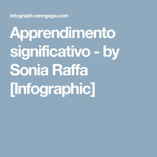 Apprendimento significativo - by Sonia Raffa [Infographic]
