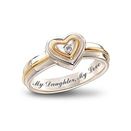 Meaning The Ring For A Quinceanera