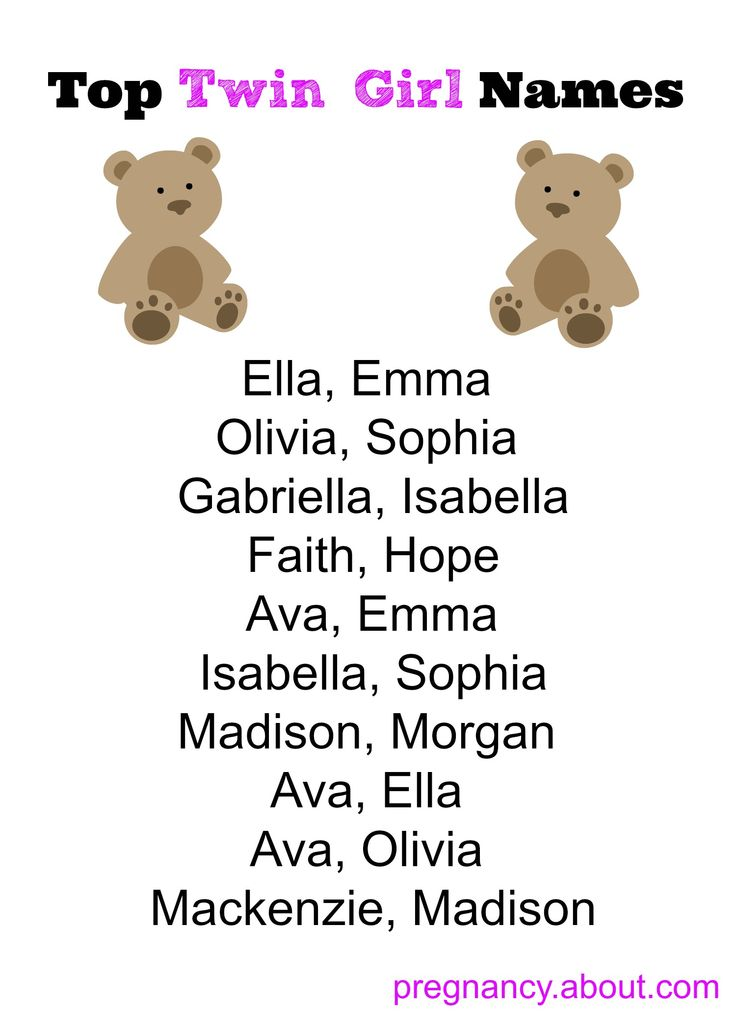 Having baby girl twins? Here are some popular name combinations for girls. Ideas are great!