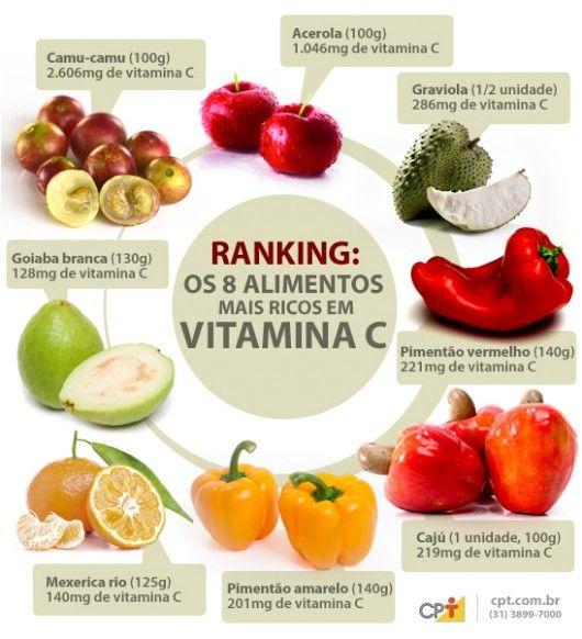 Vitamina C - importância, fontes de alimentos, valores nutricionais, carência e excesso