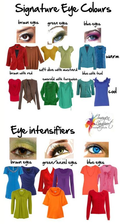 MATCHING  COLORS WITH  YOUR EYE COLOURS