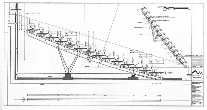 Drawings - Zentrum Paul Klee - Rpf