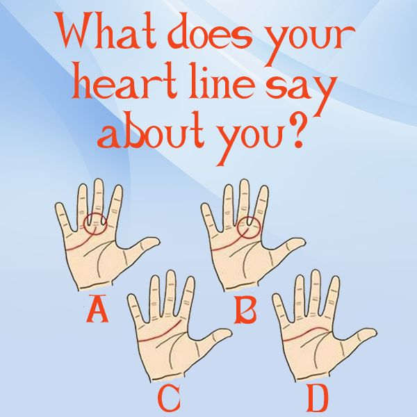 Sarah Through The Looking Glass — wiccateachings:   What does your heart line say...