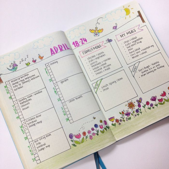 25 weekly spread ideas for your bullet journal for Happy planner ideas