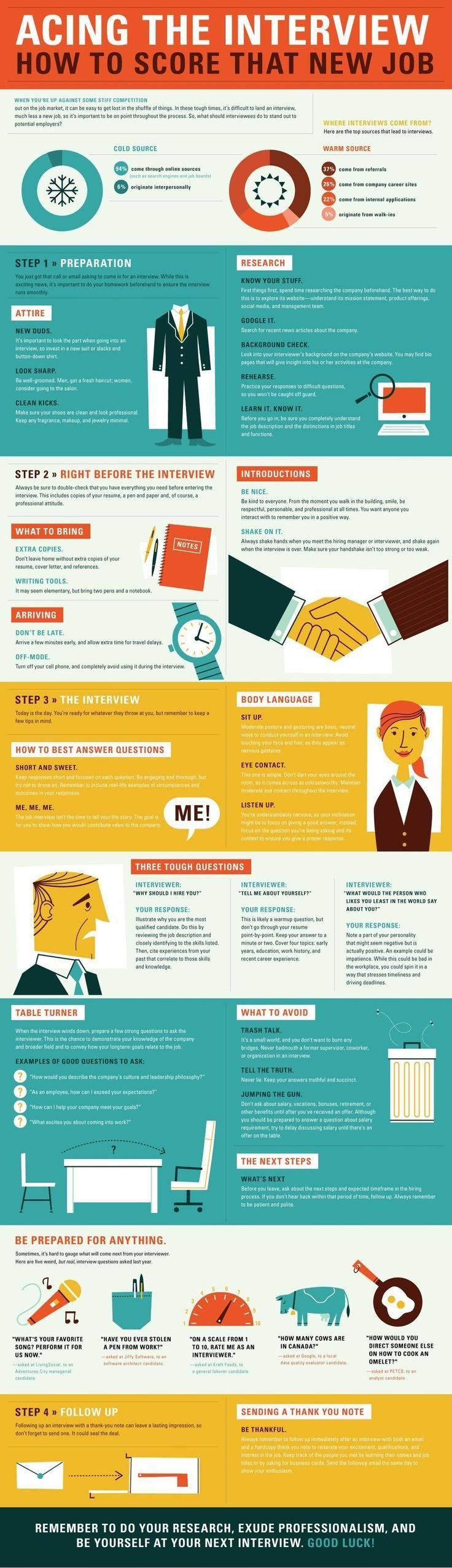 top #interview #tips