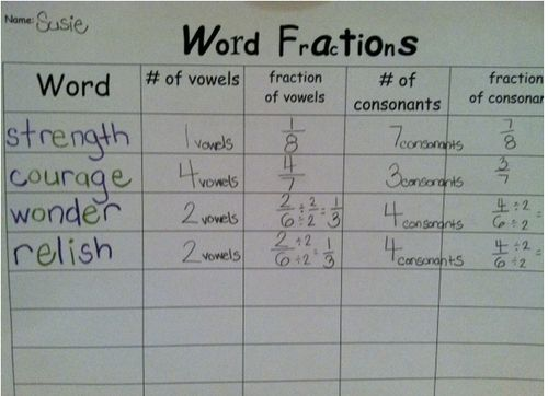 Find the fraction of a word: Fractions Teaching, Fun Activities, Math Fractions, Center Idea, Word Work, Spelling Words, Word Fraction