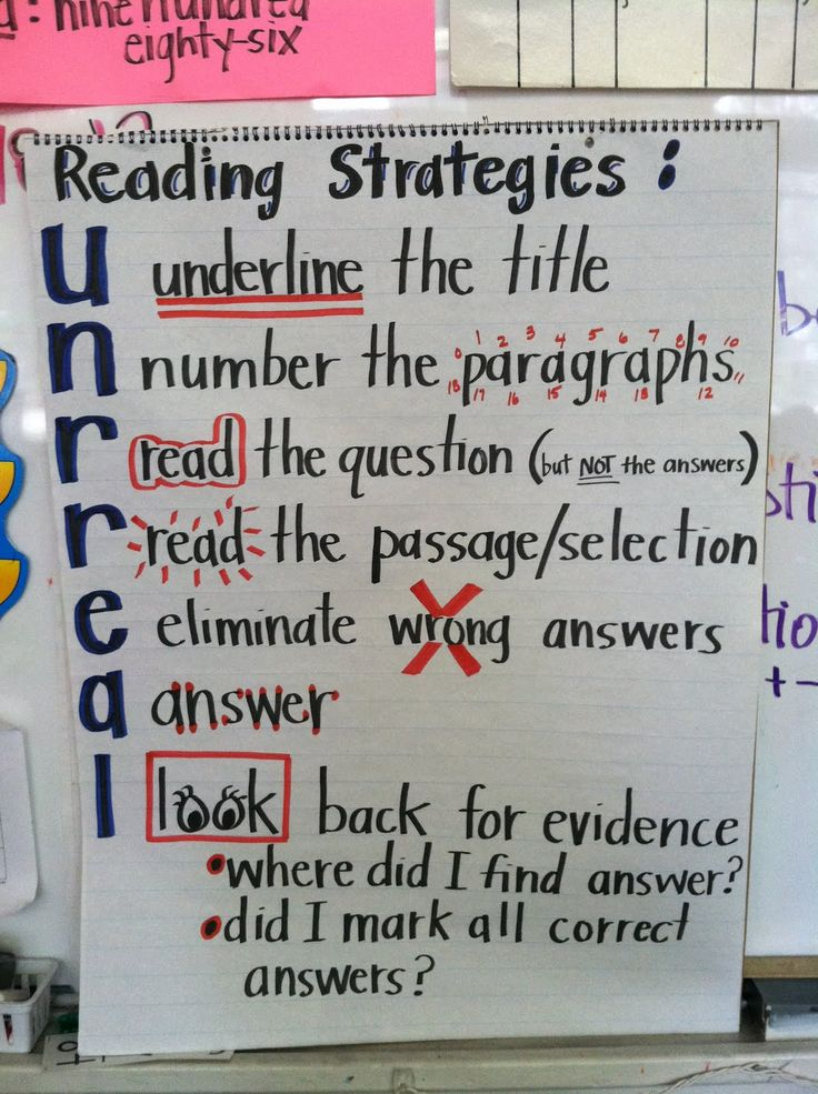 UNRAAVEL Anchor Chart