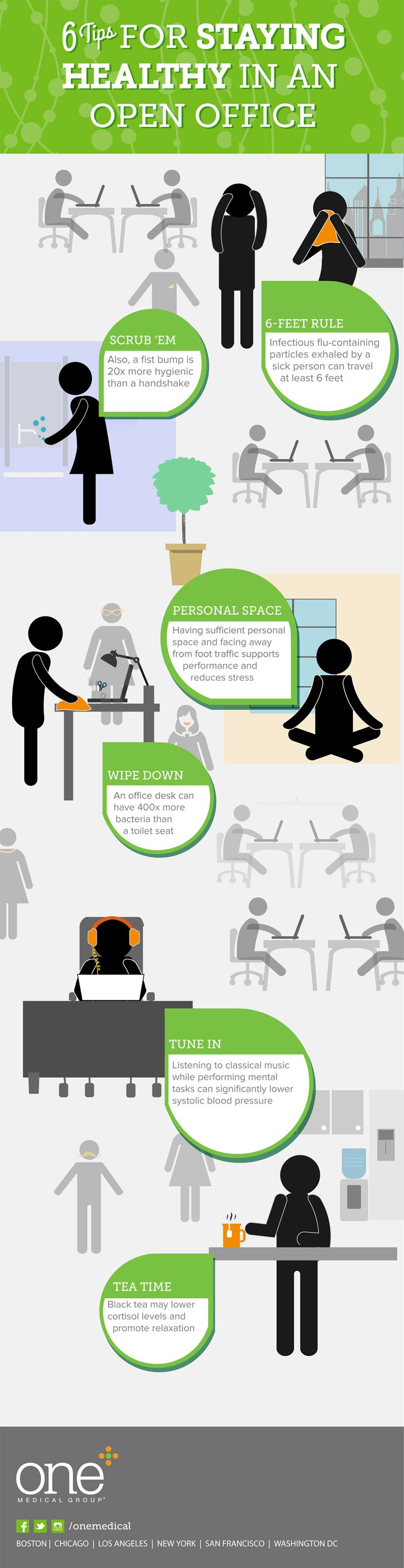 An open office should help foster ideas not germs. Check out our latest infographic on staying healthy in an open office environment. http://www.onemedical.com/blog/live-well/healthy-open-office/?utm_medium=social&utm_source=pinterest&utm_campaign=org
