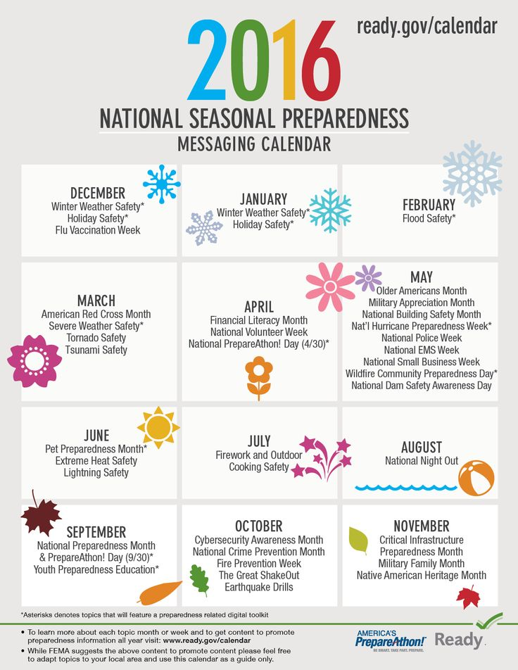 Great year round weather information! National day