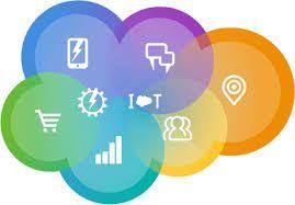 Image result for google cloud platform icon