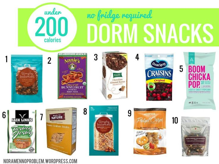 Superior Healthy Dorm Snack Ideas U2013 No Fridge Required | Dorm, Toasters And Bagels Part 17