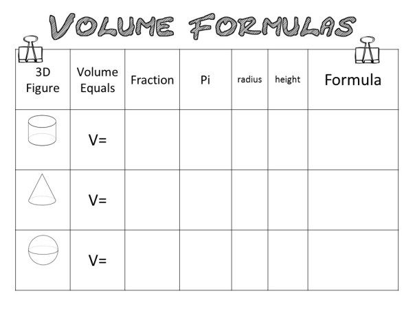 Download this FREE graphic organizer to remember volume formulas. Plus, find more ideas for practicing finding the volume of cylinders, cones, and spheres.