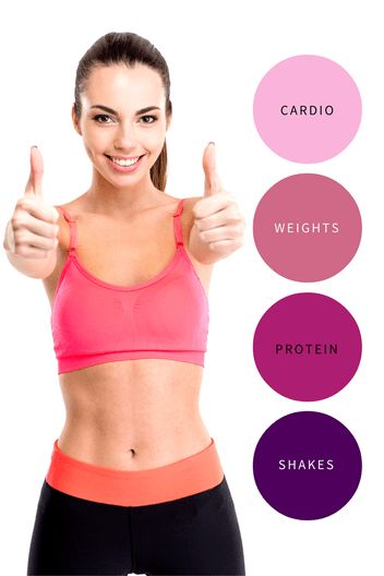 Why is cardio important? Why should women lift weights? What are protein shakes? There are so many fitness benefits - learn about the benefits of weightlifting, benefits of cardio, and the benefits of protein shakes. Cardio, Weights, and Protein Shakes 101 from an online personal trainer.