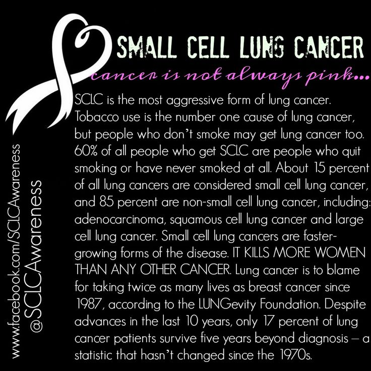 Small Cell Lung Cancer https://www.facebook.com/SCLCAwareness/