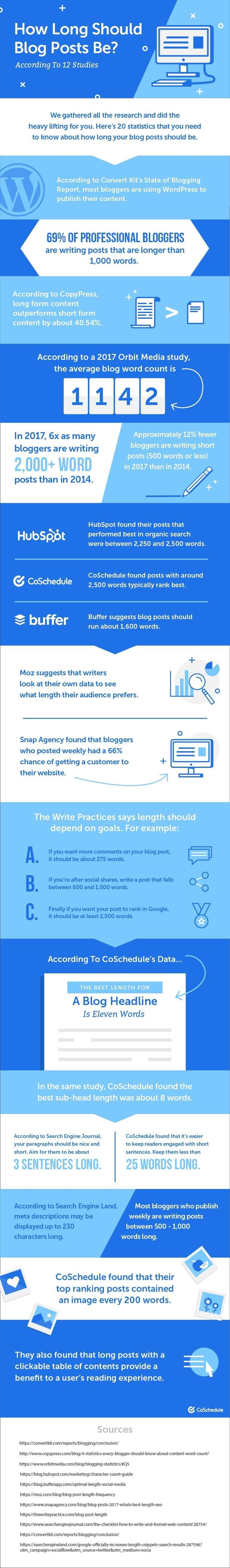 How Long Should a Blog Post Be to Get the Most Traffic and Shares? - #infographic