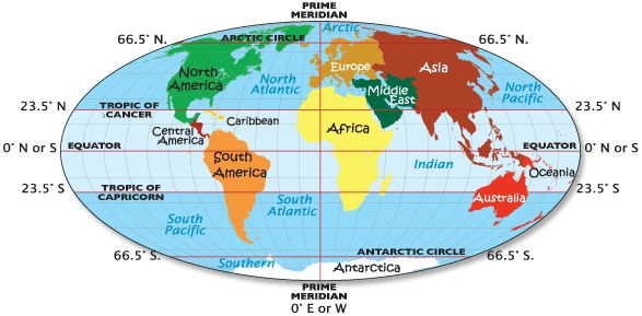 Good graphic/info on CC Week 21  - major circles of latitude
