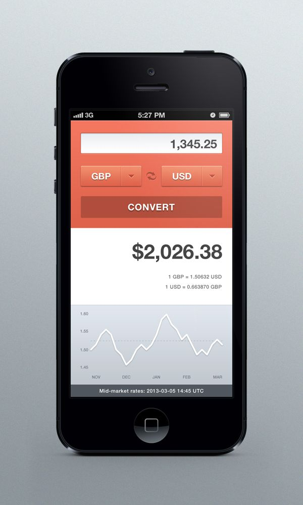 Currency Converter by Piotr Kwiatkowski, via Behance