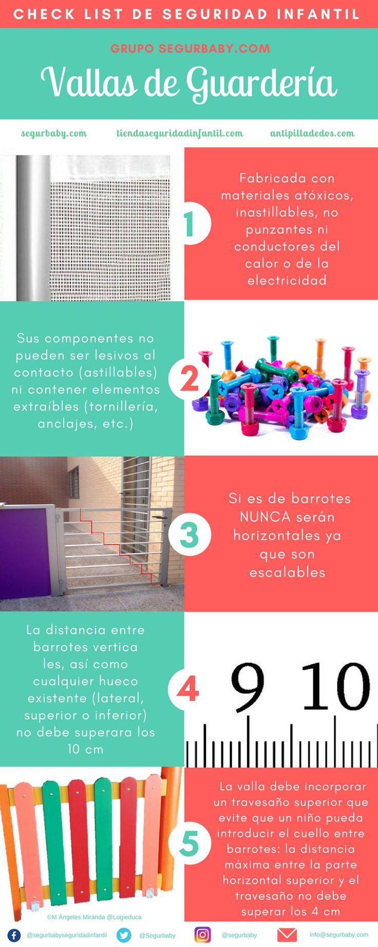 Check+list+de+seguridad+infantil:+Vallas+de+guardería