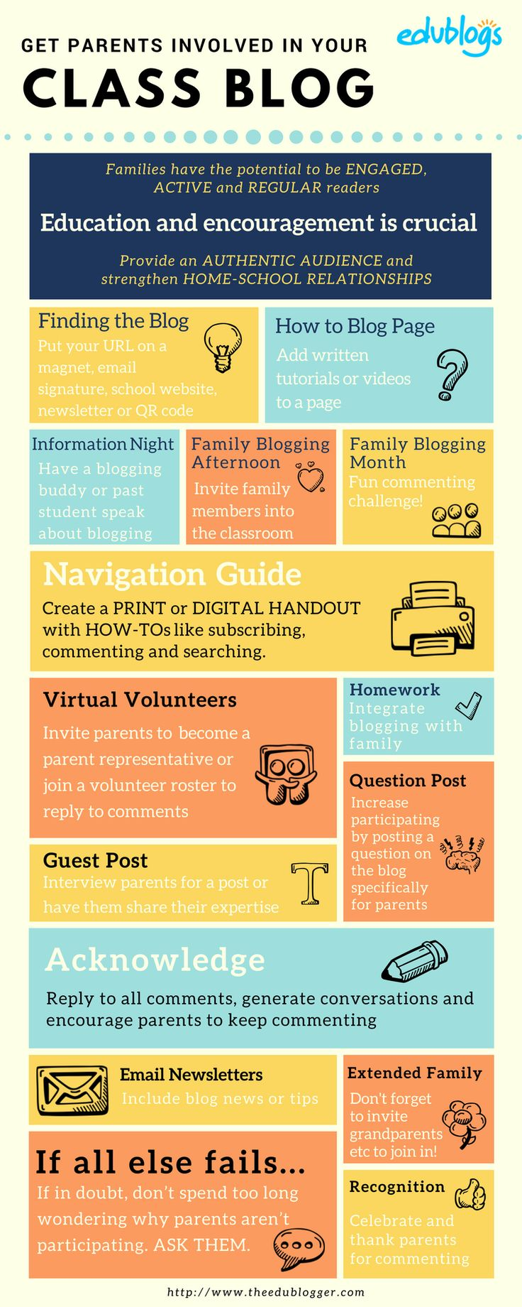 When it comes to blogging, parent participation can't be left to chance. We have put together a comprehensive guide on educating and involving families in your class blog.