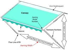 Camper Awning Diagram
