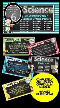 Grade 6 Science learning Goals and Success Criteria Australian Curriculum.