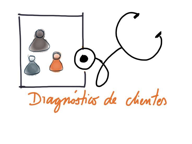 """Imagen destacada del #post """"Diagnostico de una cartera de clientes y con ejemplos ilustrativos"""" de mi #blog"""