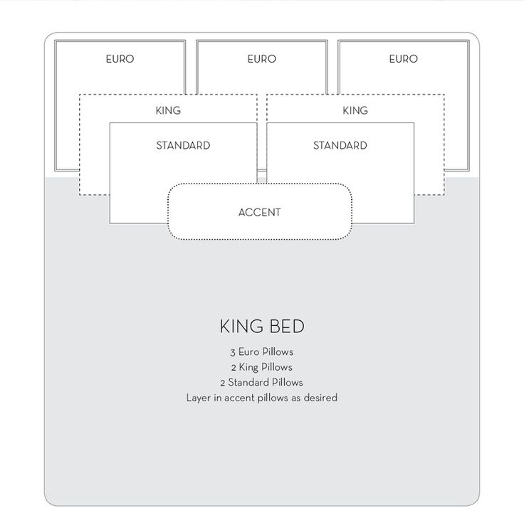 Best 25 Bed Sizes Ideas On Pinterest King Size Dimensions Charts And Kids Chart