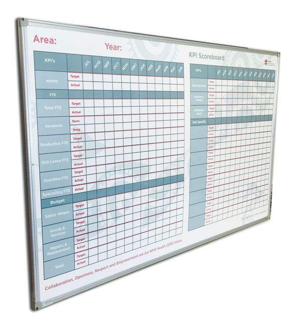#customplanners #school #education #medical #calendar #brandedwhiteboards #whiteboardsyourway
