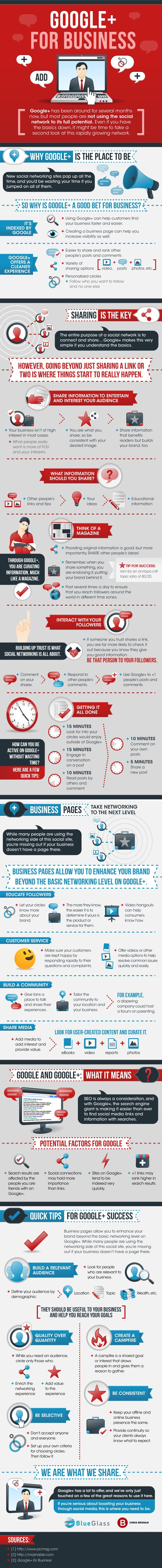 #Infographic: How to Use #Googleplus for Business  #socialmedia
