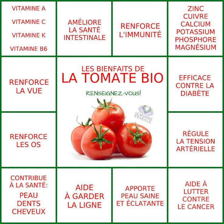 les bienfaits de la tomate | LA TOMATE Le Monde s'Eveille Grâce à Nous Tous ♥