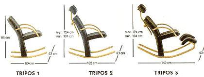 varier tripos sedia