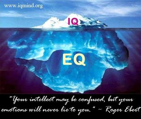eq and iq Both, emotional intelligence and intellectual intelligence form important parameters to assess people their ability to put both these parameters to an effective use is known as emotional quotient (eq) and intelligence quotient (iq), respectively.