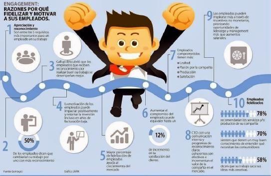 Infografia-Motivacion-Empleados.jpg