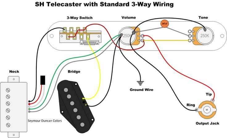 wiring diagram for telecaster humbucker and single coil wiring wiring diagram for fender telecaster the wiring diagram on wiring diagram for telecaster humbucker and single