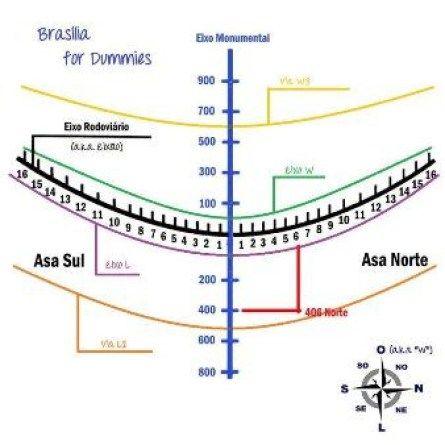 Mapa Plano Piloto
