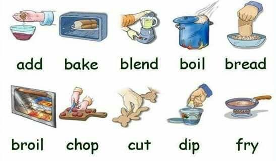 Food procedures