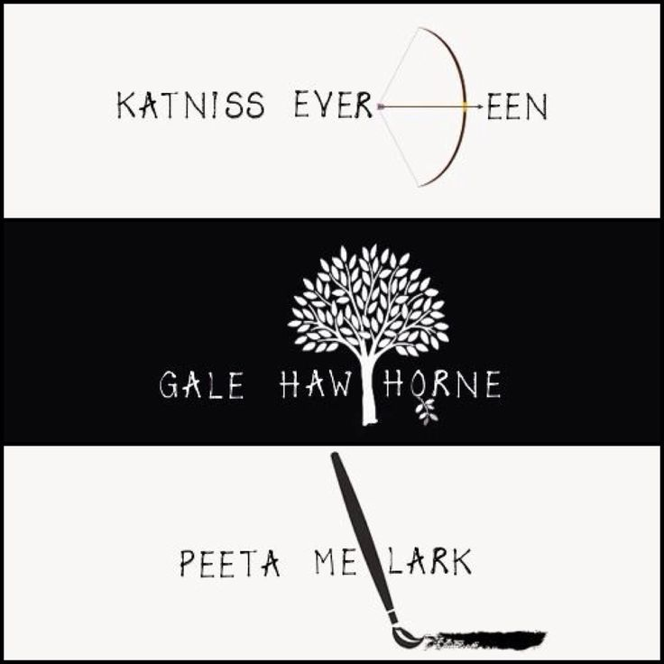 Hunger Games / Gale / Katniss / Peeta