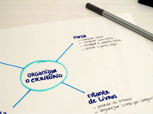 How to make a mind map (in portuguese)