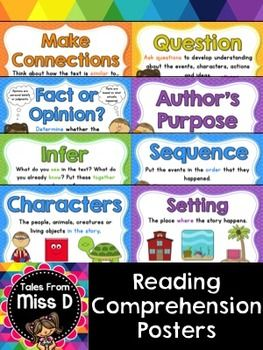 These reading comprehension posters are a bright and colourful addition to any classroom.  Includes BOTH British and American spelling versions  This is a set of 24 posters. Covers comprehension strategies and skills.
