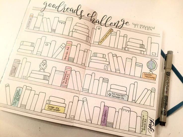 All day project of combining my #goodreadschallenge with my #bulletjournal. My…