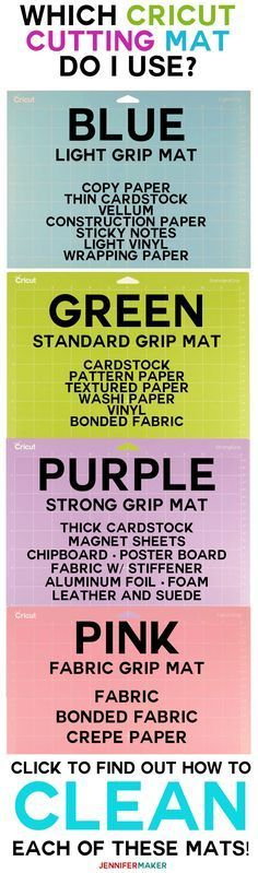 Cricut Cutting Mats: Get Sticky For Success! | Which Mat to Use for Which Project | Cleaning Your Mats | #Cricut