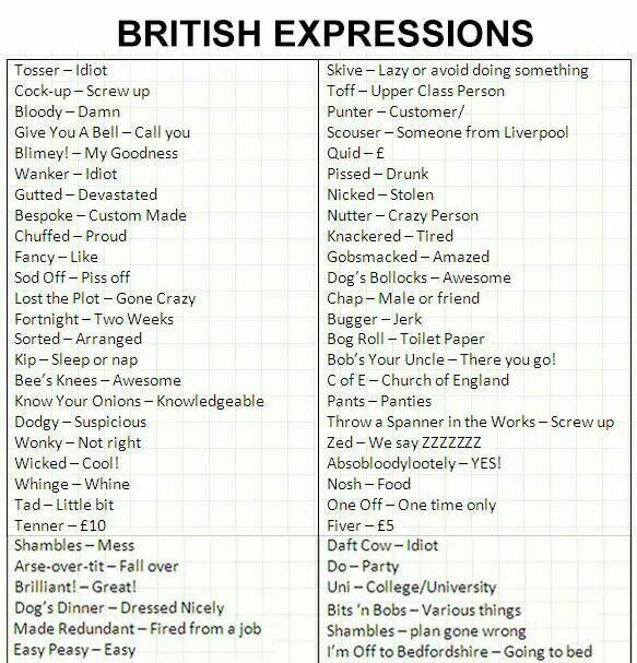 British slang                                                                                                                                                                                 Más