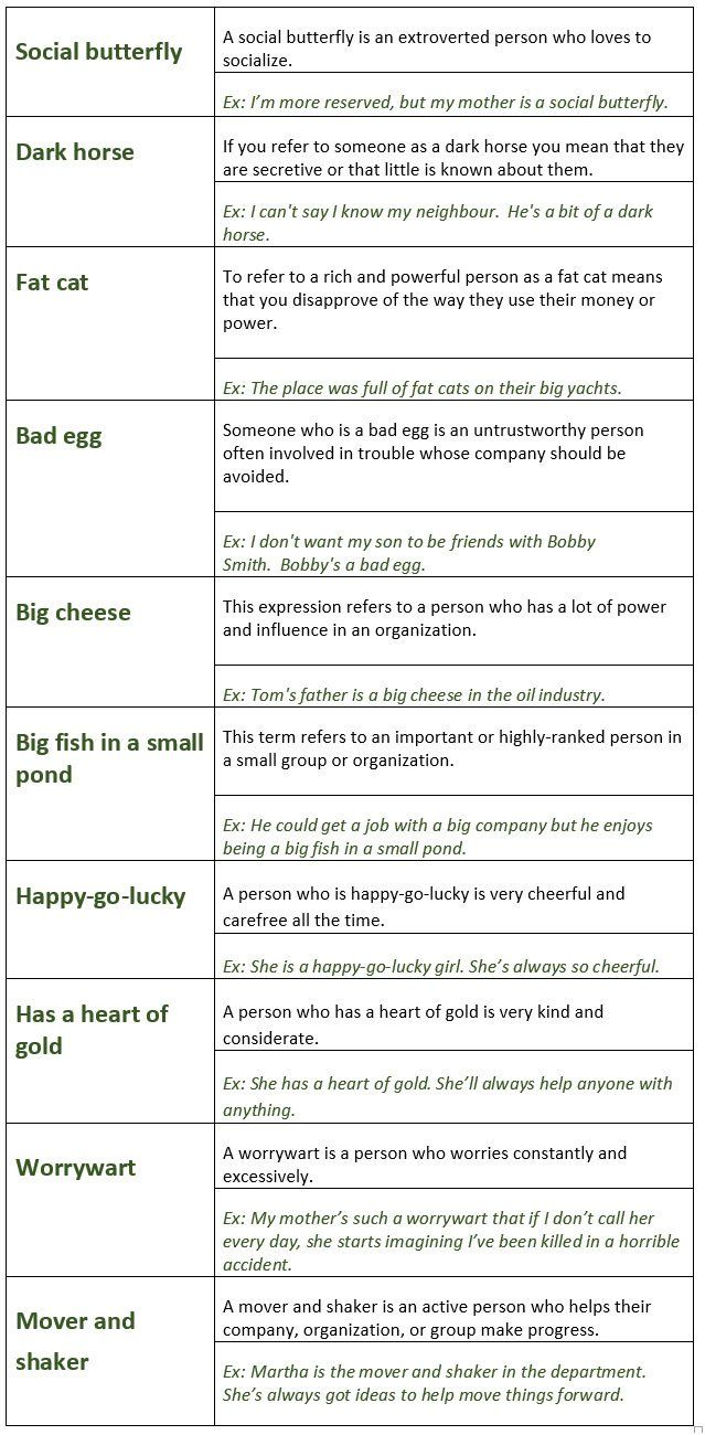 Describing People. Adjectives | My English Blog
