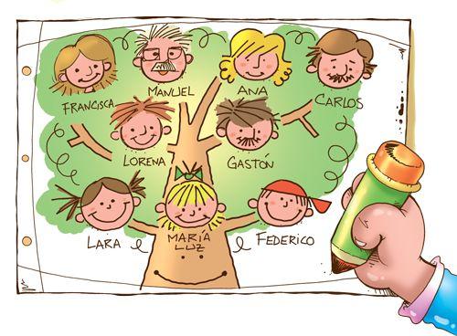 17 Mejores Ideas Sobre Dibujo Con Lineas En Pinterest: Arbol Genealogico Con Dibujos Animados