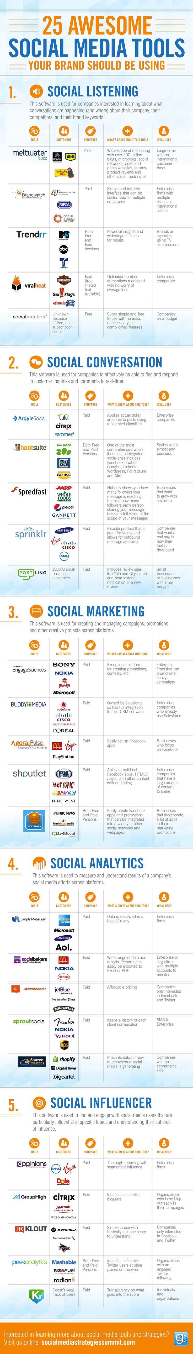 25 Awesome Social Media Tools