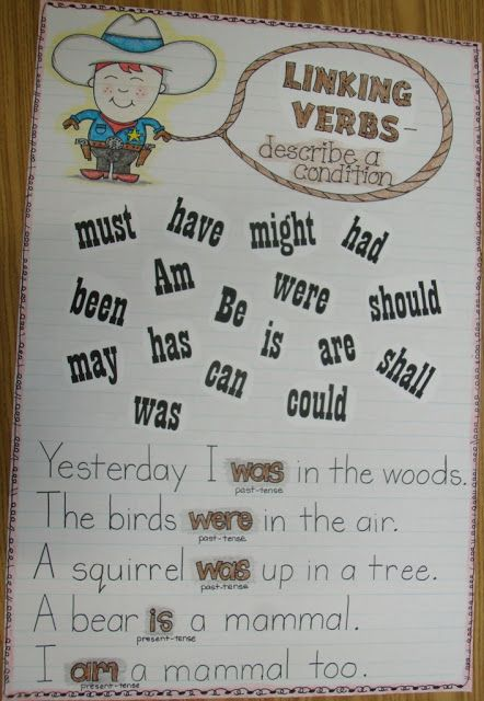 Four Letter Verbs That Start With D