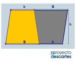 PROYECTO MISCELÁNEA. Área del trapecio. Comprobación dinámica de la fórmula del área de un trapecio. El paralelogramo se descompone en dos trapecios idénticos, por lo que el área del trapecio resulta ser la mitad del área de dicho paralelogramo.