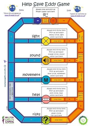 262 best science resources images on pinterest science for Energy games for kids