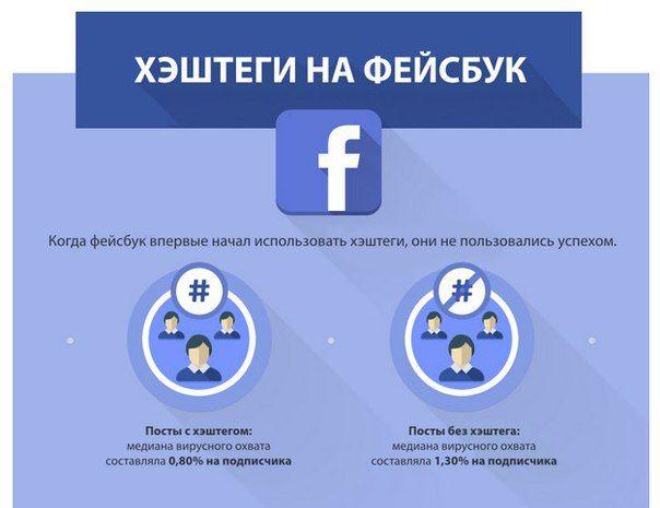 Хэштэги на Фейсбук