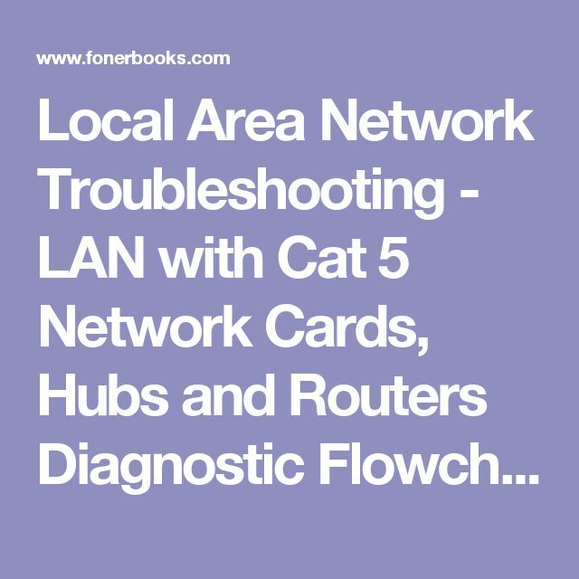Local Area Network Troubleshooting - LAN with Cat 5 Network Cards, Hubs and Routers Diagnostic Flowchart